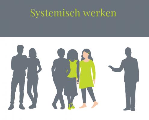 NLP systemisch werken Breda